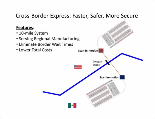 Border_Graphic-New-1-1024x791-1