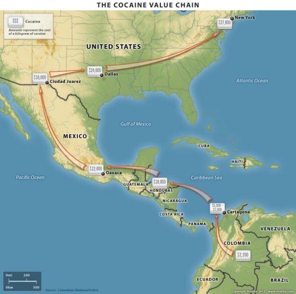 cocaine_route_value